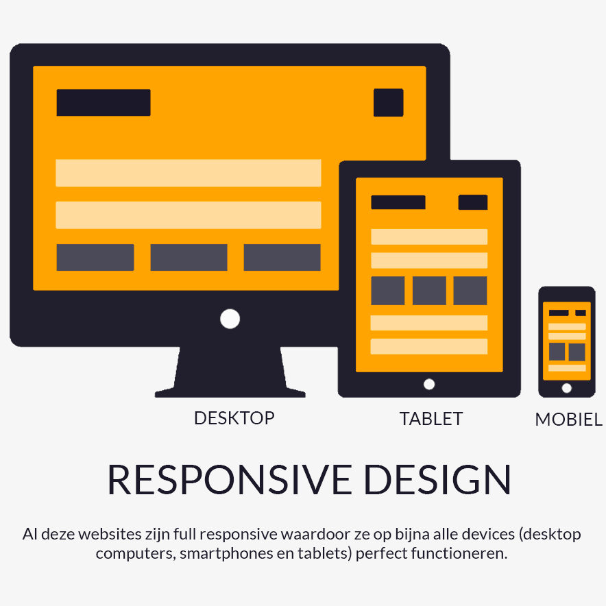 Al onze websites beschikken over een responsive design. Hierdoor functioneren onze websites op vrijwel alle devices.